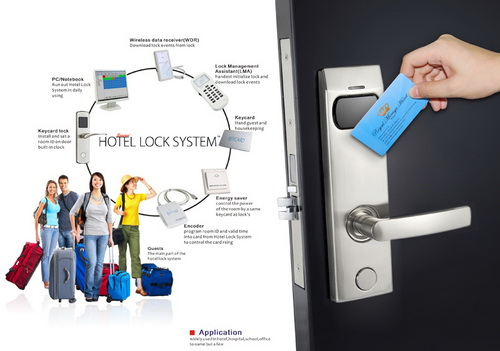 Hotel Lock System & Software Management Thai and English version Warranty 2 years